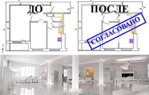 Верховный Суд РФ о перепланировке и реконструкции помещений в МКД
