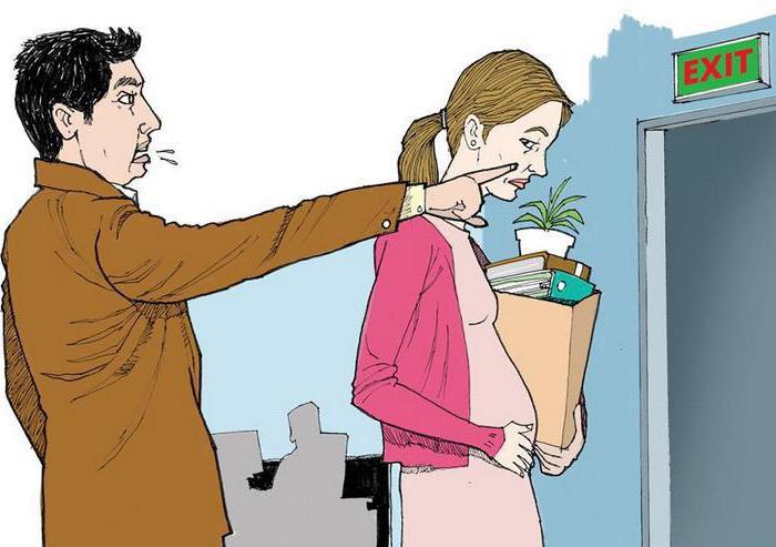 Статья 261 ТК РФ. Гарантии беременной женщине и лицам с семейными обязанностями при расторжении трудового договора.. Комментарии